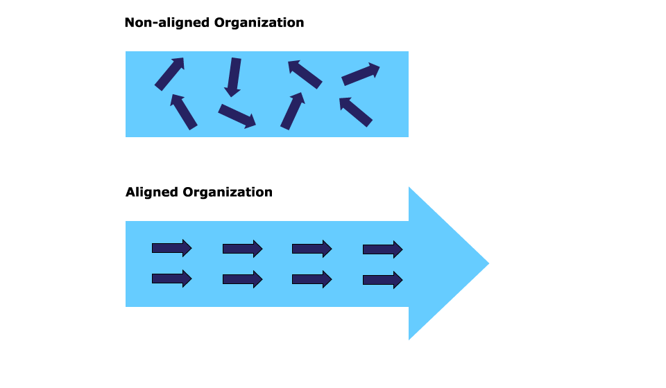 move-as-one-aligned-organization-FINAL